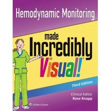 Hemodynamic Monitoring Made Incredibly Easy!